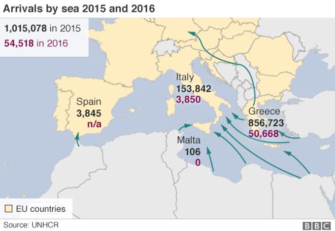 bbc_migrant-route
